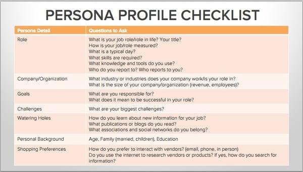 Buyer-Personas-Checklist